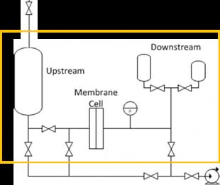 Constant Volume Sytem - Schematic Diagram