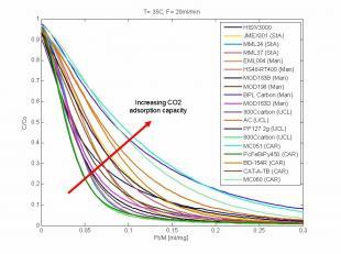 ZLC Graph